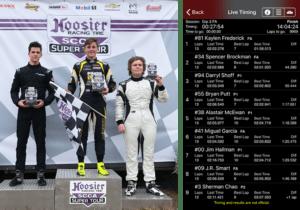 kaylen frederick | pilot one racing | podium results